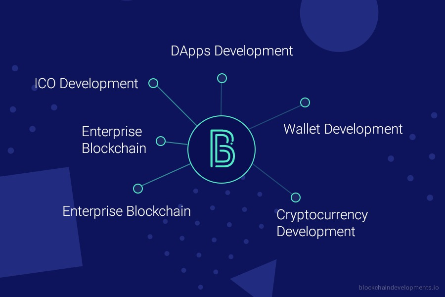 Blockchain App Development Company in India | Blockchain Development Services